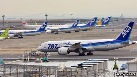 super boeing 787 plane photos